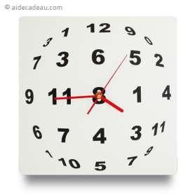 Horloge sphère de chiffres illusion d'optique