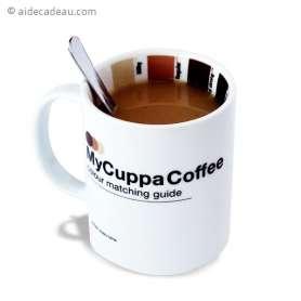 Mug pour café jauge d'intensité café